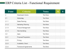 Erp Criteria List Functional Requirement Ppt PowerPoint Presentation Model Outfit