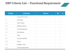 Erp Criteria List Functional Requirement Ppt PowerPoint Presentation Show Summary