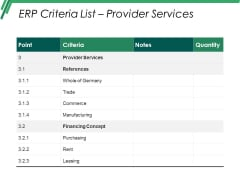 Erp Criteria List Provider Services Ppt PowerPoint Presentation Show Mockup