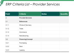 Erp Criteria List Provider Services Ppt PowerPoint Presentation Show Mockup