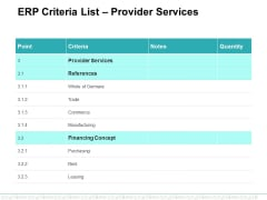 Erp Criteria List Provider Services Ppt PowerPoint Presentation Styles Good