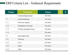 Erp Criteria List Technical Requirement Ppt PowerPoint Presentation Model Topics