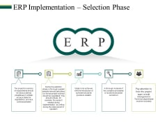 Erp Implementation Selection Phase Ppt PowerPoint Presentation Model Design Templates