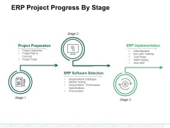 Erp Project Progress By Stage Ppt PowerPoint Presentation Model Mockup