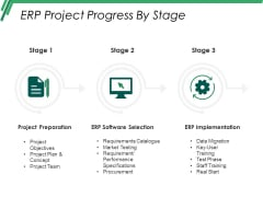 Erp Project Progress By Stage Ppt PowerPoint Presentation Portfolio Template