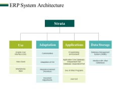 Erp System Architecture Ppt PowerPoint Presentation Infographics Ideas