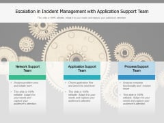 Escalation In Incident Management With Application Support Team Ppt PowerPoint Presentation Gallery Inspiration PDF