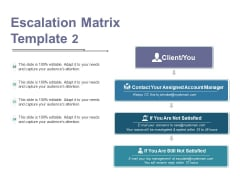 Escalation Matrix Template 2 Ppt PowerPoint Presentation Professional Gallery