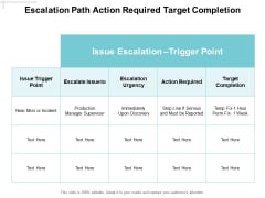 Escalation Path Action Required Target Completion Ppt PowerPoint Presentation Infographic Template Clipart