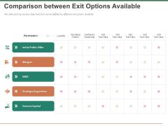 Escape Plan Venture Capitalist Comparison Between Exit Options Available Infographics PDF