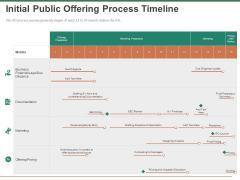 Escape Plan Venture Capitalist Initial Public Offering Process Timeline Ppt Infographics Graphics Design PDF