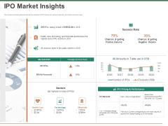 Escape Plan Venture Capitalist Ipo Market Insights Ppt Inspiration Graphics PDF