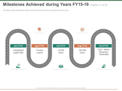 Escape Plan Venture Capitalist Milestones Achieved During Years Fy15 To 19 Download PDF