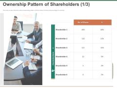 Escape Plan Venture Capitalist Ownership Pattern Of Shareholders Background PDF