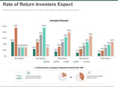 Escape Plan Venture Capitalist Rate Of Return Investors Expect Ppt Model Backgrounds PDF