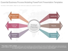 Essential Business Process Modeling Powerpoint Presentation Templates