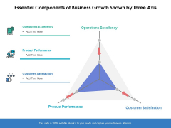 Essential Components Of Business Growth Shown By Three Axis Ppt PowerPoint Presentation Infographics Slide PDF
