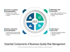 Essential Components Of Business Quality Risk Management Ppt PowerPoint Presentation Gallery Objects PDF