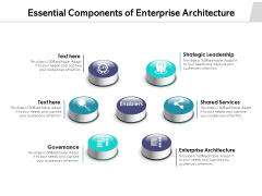 Essential Components Of Enterprise Architecture Ppt PowerPoint Presentation Pictures Examples PDF