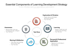 Essential Components Of Learning Development Strategy Ppt PowerPoint Presentation Gallery Background Image