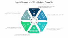 Essential Components Of Online Marketing Channel Mix Ppt Gallery Smartart PDF