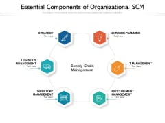 Essential Components Of Organizational SCM Ppt PowerPoint Presentation Styles Inspiration PDF