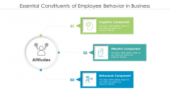 Essential Constituents Of Employee Behavior In Business Ppt PowerPoint Presentation Summary Aids PDF