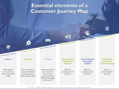Essential Elements Of A Customer Journey Map Ppt PowerPoint Presentation Icon Graphics Example