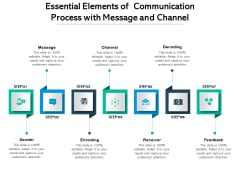 Essential Elements Of Communication Process With Message And Channel Ppt PowerPoint Presentation File Vector PDF