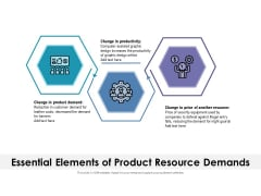 Essential Elements Of Product Resource Demands Ppt PowerPoint Presentation Icon Gallery PDF