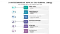Essential Elements Of Travel And Tour Business Strategy Themes PDF
