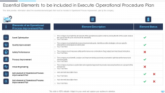 Essential Elements To Be Included In Execute Operational Procedure Plan Infographics PDF