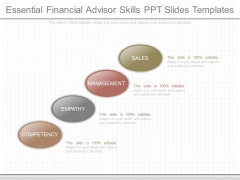 Essential Financial Advisor Skills Ppt Slides Templates