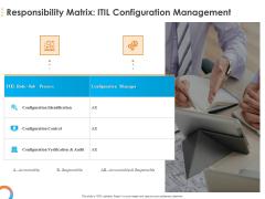 Essential Guide Framework Processes Responsibility Matrix ITIL Configuration Management Information PDF