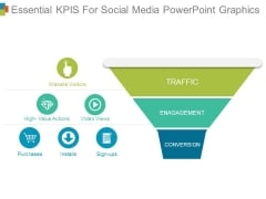 Essential Kpis For Social Media Powerpoint Graphics