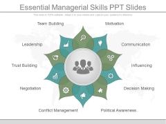 Essential Managerial Skills Ppt Slides