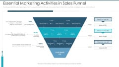 Essential Marketing Activities In Sales Funnel Designs PDF