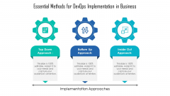 Essential Methods For Devops Implementation In Business Information PDF