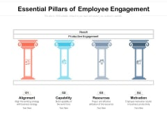 Essential Pillars Of Employee Engagement Ppt PowerPoint Presentation Slides Guidelines
