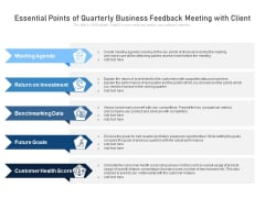 Essential Points Of Quarterly Business Feedback Meeting With Client Ppt PowerPoint Presentation File Aids PDF
