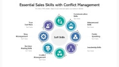Essential Sales Skills With Conflict Management Introduction PDF