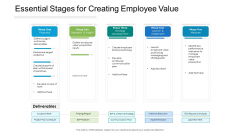 Essential Stages For Creating Employee Value Ppt PowerPoint Presentation Slides Ideas PDF