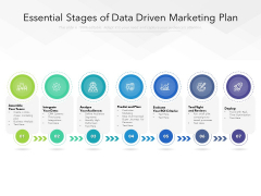 Essential Stages Of Data Driven Marketing Plan Ppt PowerPoint Presentation Summary Professional PDF