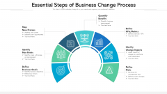 Essential Steps Of Business Change Process Ppt PowerPoint Presentation Visual Aids Outline PDF