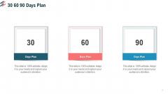 Essential Steps To Draft Sales Strategy 30 60 90 Days Plan Ppt Portfolio Themes PDF