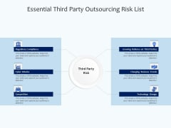 Essential Third Party Outsourcing Risk List Ppt PowerPoint Presentation File Sample PDF