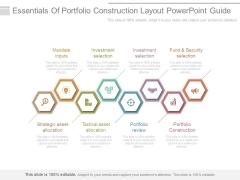 Essentials Of Portfolio Construction Layout Powerpoint Guide