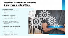 Essesstial Elements Of Effective Consumer Contact Plan Ppt Layouts Designs Download PDF