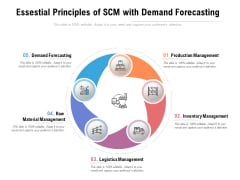 Essestial Principles Of SCM With Demand Forecasting Ppt PowerPoint Presentation File Deck PDF