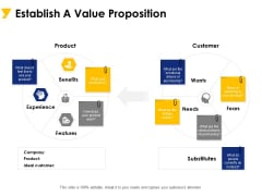 Establish A Value Proposition Ppt PowerPoint Presentation Inspiration Objects